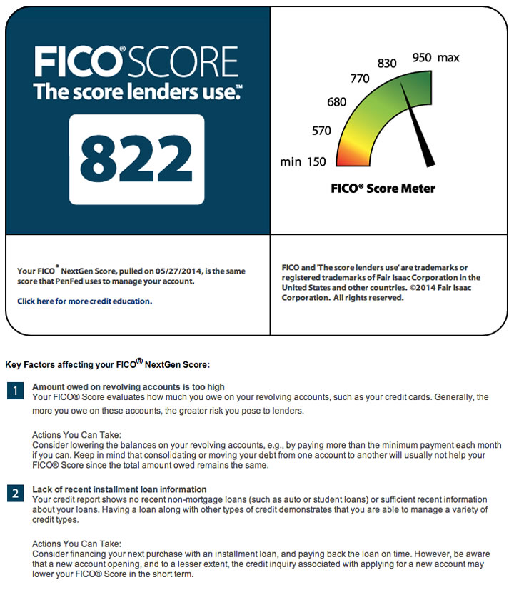Pentagon Federal Credit Union Free FICO Credit Score