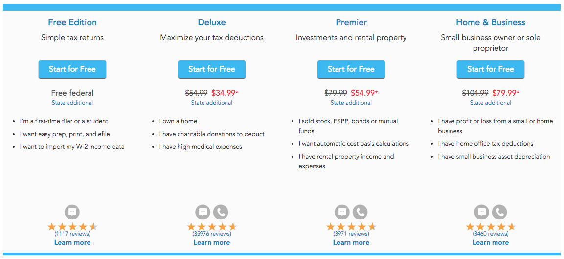 TurboTax Review – 2014 Tax Year Features and Screenshots — My ...