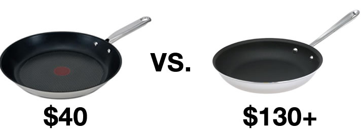 nonstick - Non Stick Frying Pan