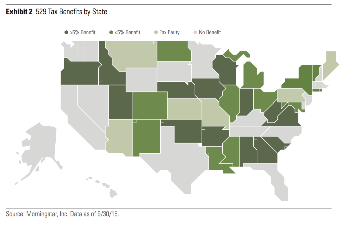 529 College Savings Plans State By State Tax Benefit