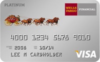 Wells Fargo wynik auto kredyt kredyt