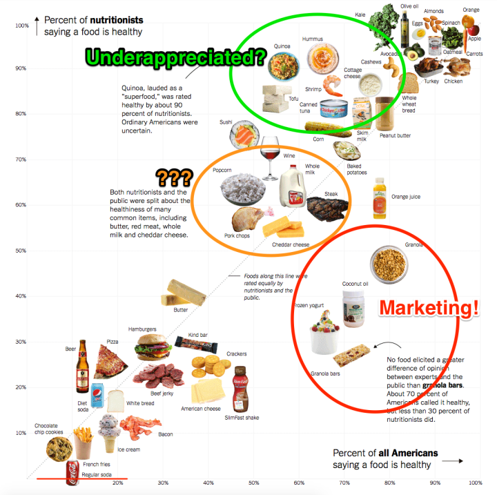foodmarketing2