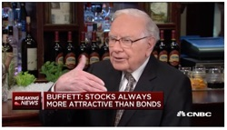 Warren Buffett on Reaching Stock Market Highs