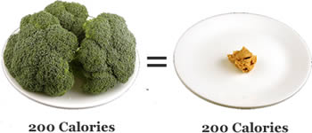 200 Calories Of Broccoli and Peanut Butter: WiseGeek.com
