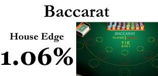 1.06% House Edge