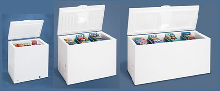 Here Is The Rough Breakdown For Various Sizes Of Chest Freezers (Energy  Star Rated, Name Brand):