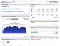 Maximum brokerage for options