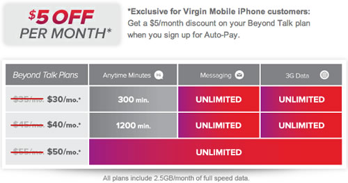 cheapest plan for iphone cheapest iphone plan with unlimited data mobile 13806