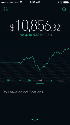 Robinhood App Round Up Purchases