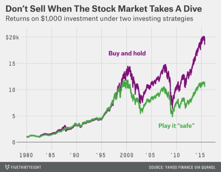 538_markets