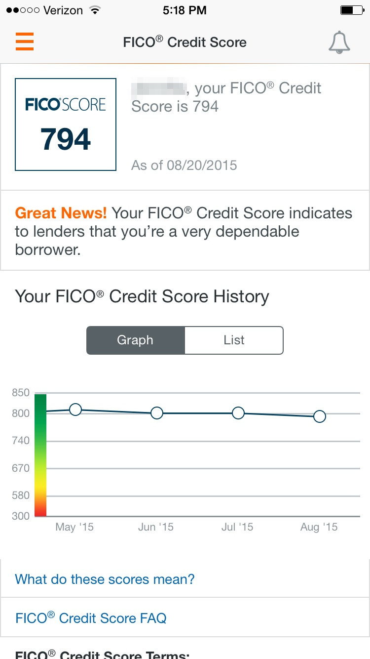 Free FICO Score from Discover Credit Cards — My Money Blog