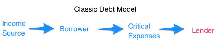 cashflow_classic