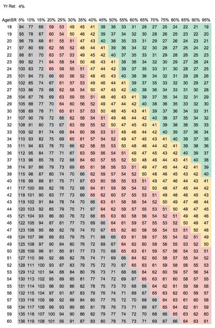 fi_heatmap