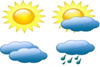 forecastcloud