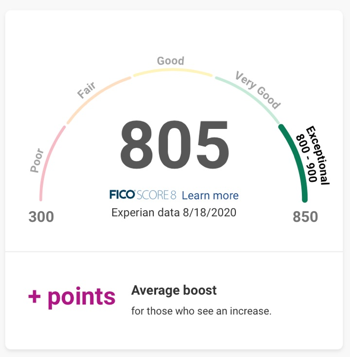 Experian Boost Review: Improve Your Credit Score For Free By