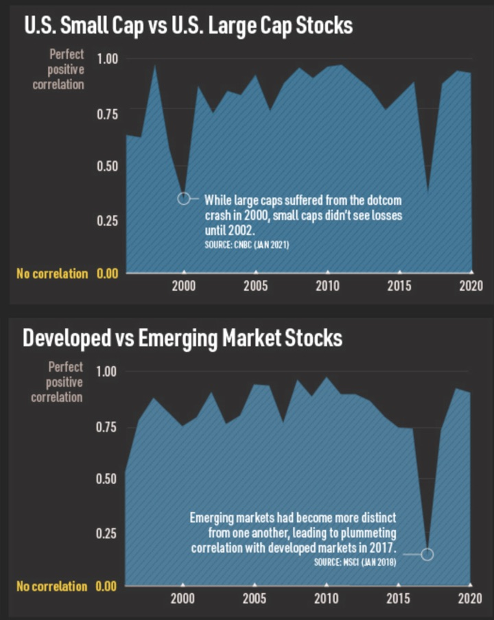 corr stocks